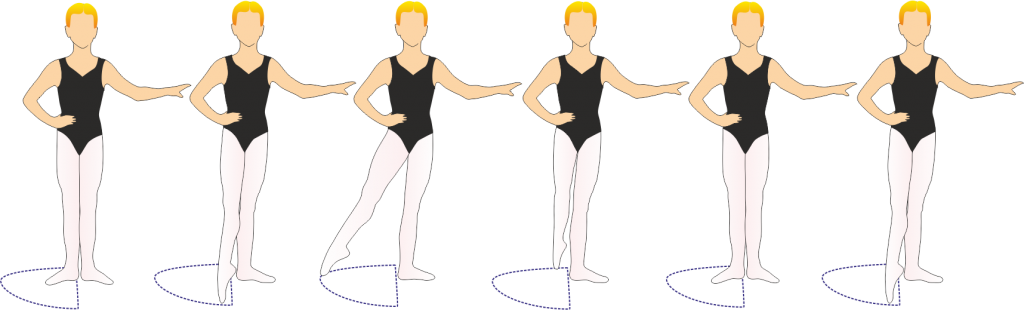 Rond de jambe ballettermen