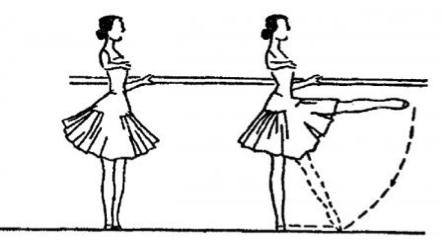 grand battement ballettermen