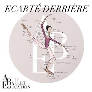 ecarte derriere ballet richtingen